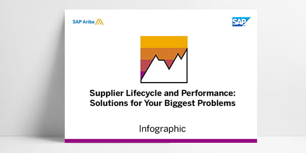 Supplier Lifecycle and Performance Solutions for Your